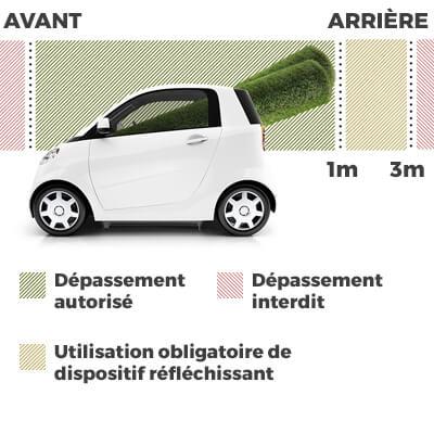Dépassement autorisé/interdit lors du chargement de rouleaux de gazon synthétique dans un voiture